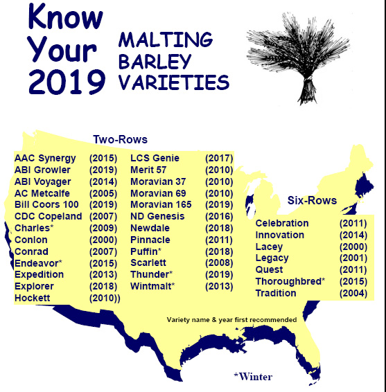 2019 Malting Barley Varieties
